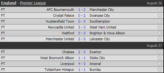 Đá như nhảy rock, Liverpool đè bẹp Arsenal 4 bàn