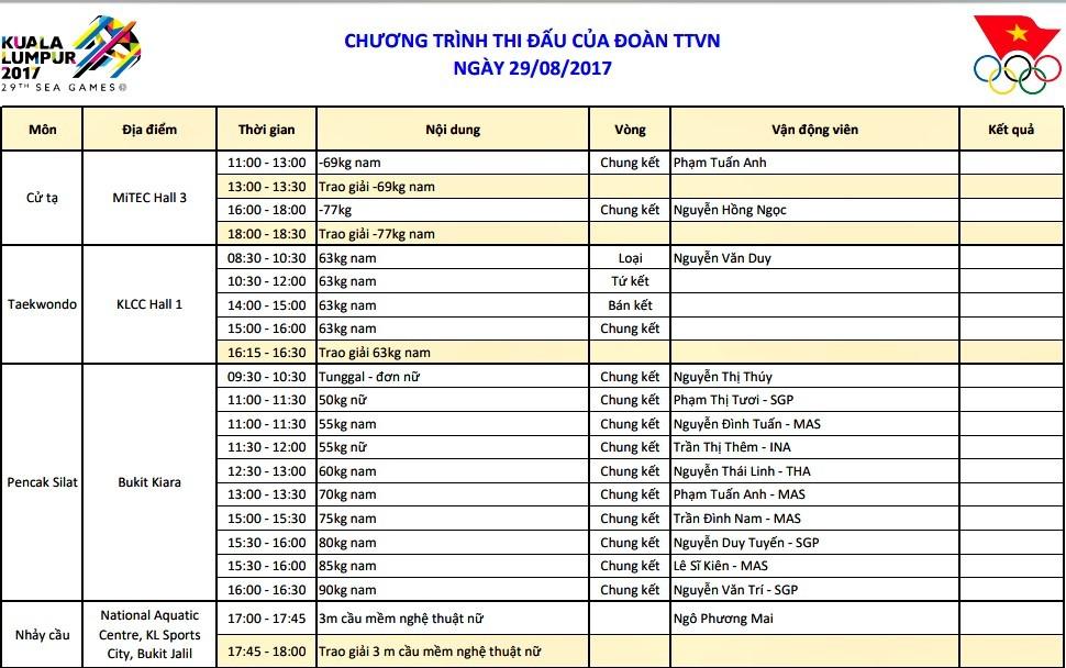 Lịch thi đấu SEA Games 29 hôm nay 29/8