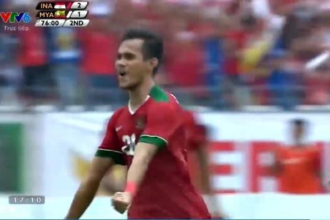 U22 Indonesia 3-1 U22 Myanmar