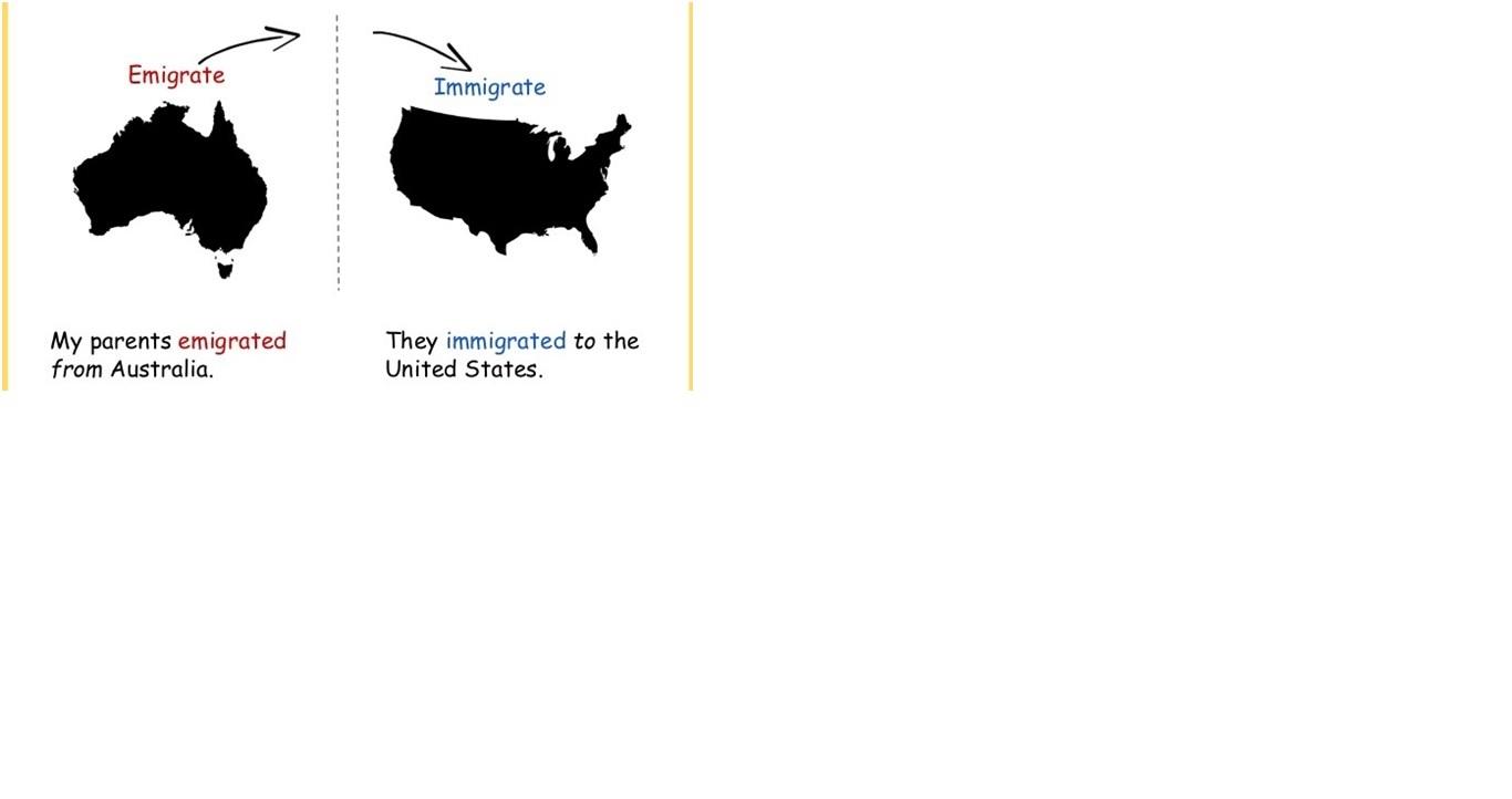 """Phân biệt """"imgrate"""", """"emigrate"""" và """"immigrate"""""""