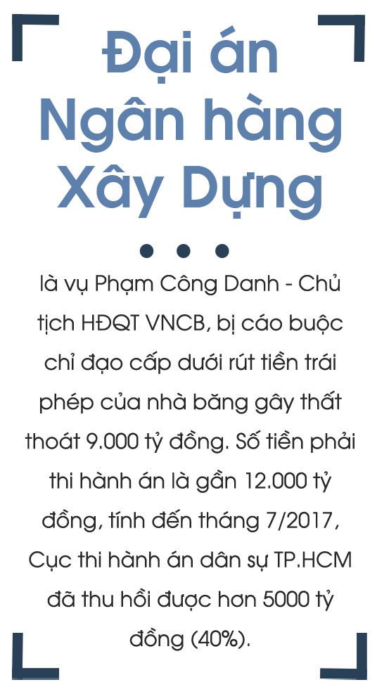 Hứa Thị Phấn, Hà Văn Thắm, Phạm Công Danh, đại án ngân hàng, Trustbank, Oceanbank