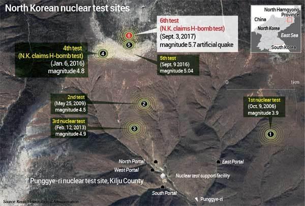 Triều Tiên, thử hạt nhân, bãi thử Punggye-ri, bom nhiệt hạch,
