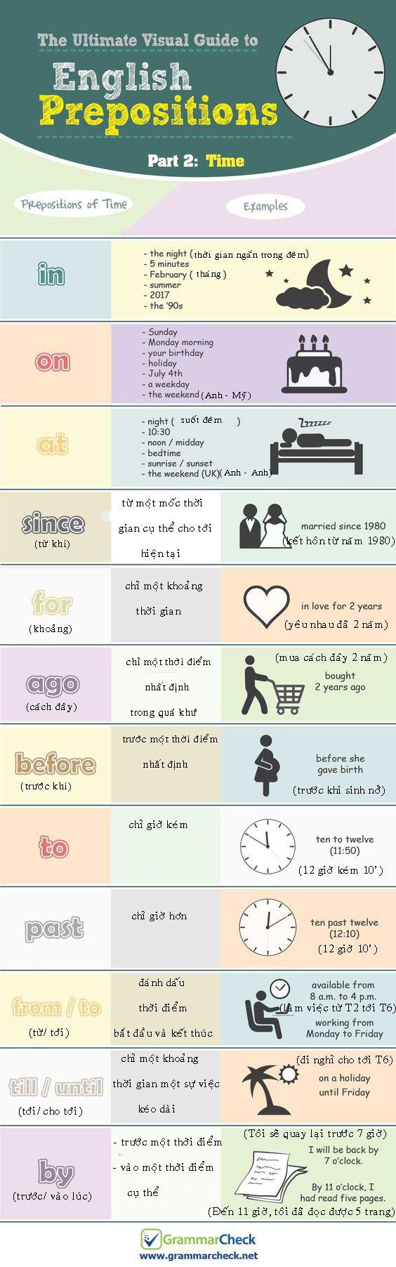 Cách dùng giới từ chỉ thời gian trong tiếng Anh