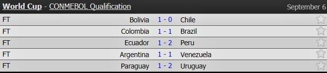 Suarez, Uruguay, World Cup 2018, kết quả bóng đá, Paraguay