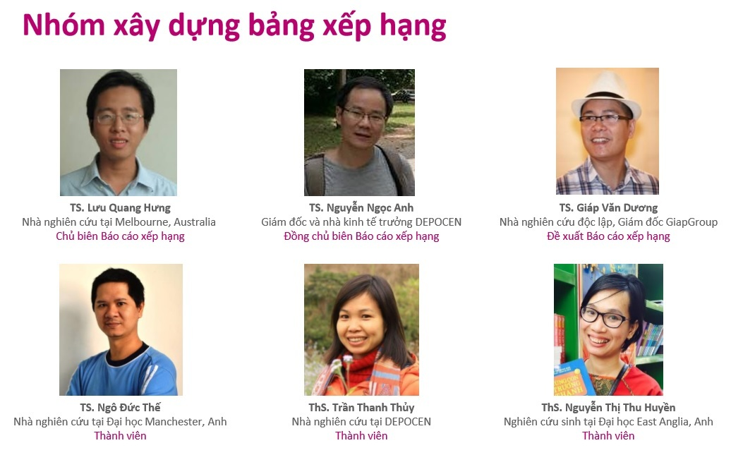 Bảng xếp hạng 49 trường đại học ở Việt Nam