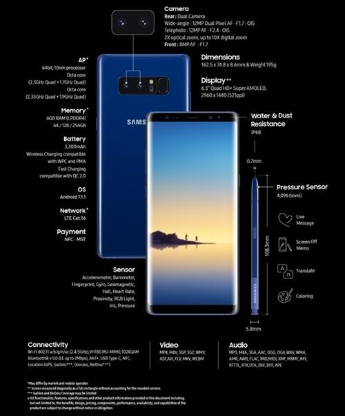 'Tượng đài' vững chắc mang tên Galaxy Note