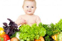 Lên thực đơn đầy đủ cho trẻ lười ăn suy dinh dưỡng