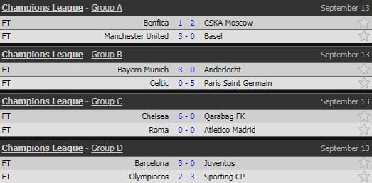 PSG, Celtic, Vòng bảng cup C1