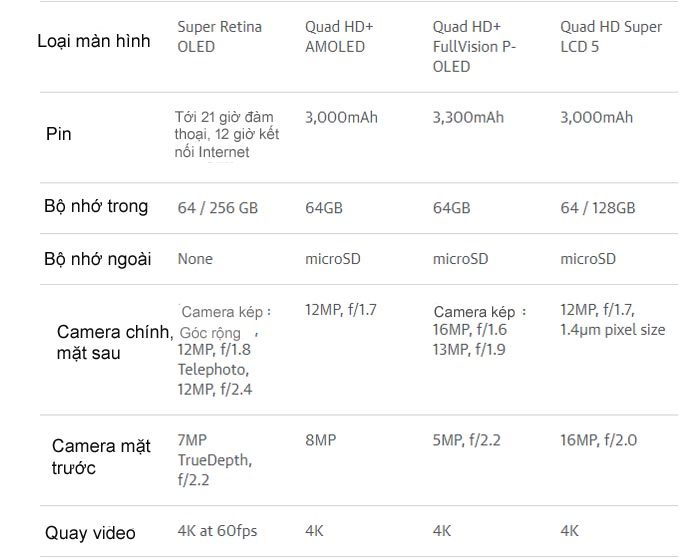 iPhone X, Apple, iOS, smartphone, Galaxy S8, LG V30, HTC U11