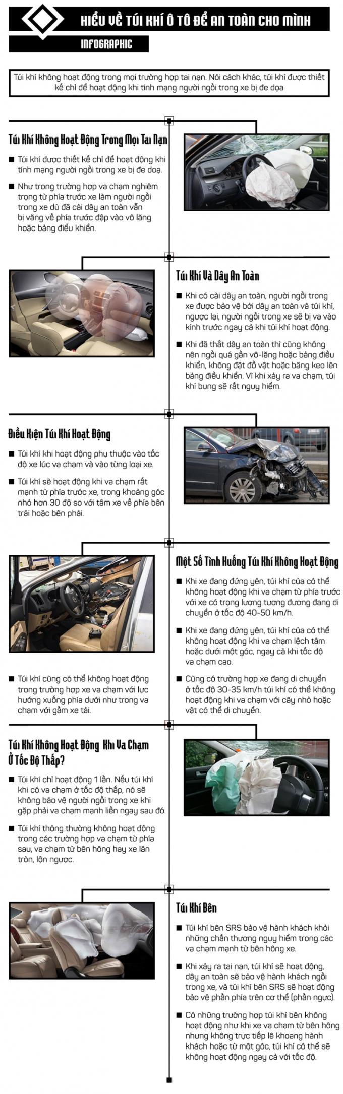 túi khí ô tô, tai nạn, kỹ năng lái xe, lỗi túi khí