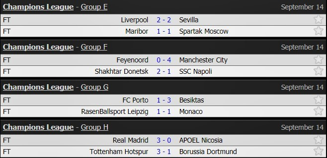 Liverpool, Sevilla, Vòng bảng cúp C1
