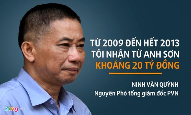 PVN, Ninh Văn Quỳnh, đại án Oceanbank, Oceanbank, Hà Văn Thắm, sếp dầu khí, Nguyễn Xuân Sơn