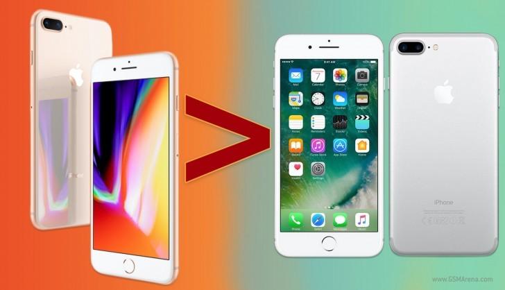 iPhone 8, iPhone 8 Plus, Điện thoại iPhone, Apple