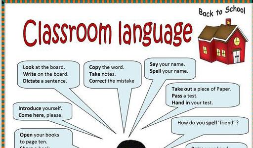 Học tiếng Anh: Những mẫu câu tiếng Anh dùng trong lớp học ai cũng phải biết