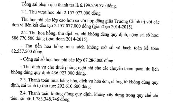 Sai phạm tài chính, Trường Chính trị tỉnh Sóc Trăng