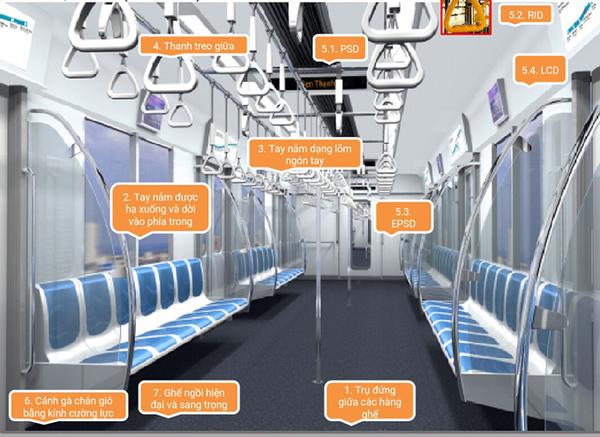 Lộ diện mạo mới tàu metro Bến Thành- Suối Tiên