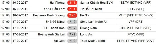 Đội bóng của Công Vinh, Hải Phòng, Hà Nội FC, Bình Dương, V-League