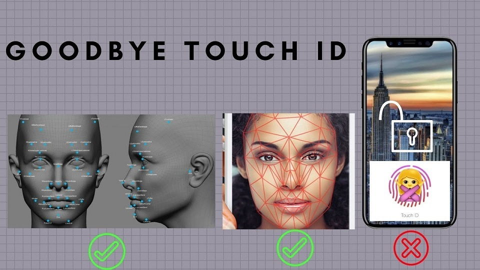iPhone X,iPhone,Apple,Điện thoại iPhone
