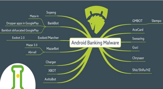 Cảnh báo mã độc nguy hiểm chiếm quyền kiểm soát tài khoản ngân hàng