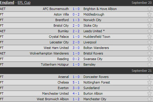 Arsenal, Doncaster, Walcott, Cúp Liên đoàn Anh