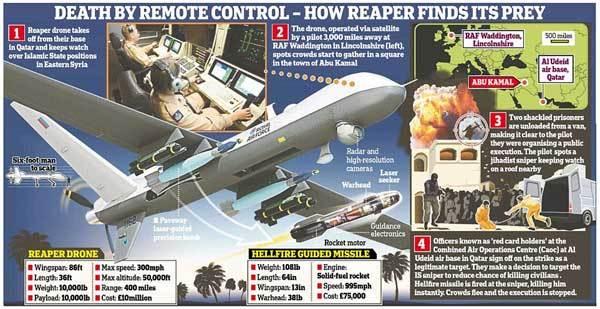 Xem tên lửa ngăn chặn IS xuống tay giết người