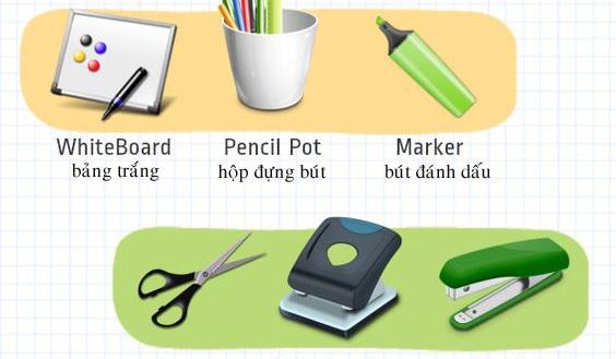 Tên tiếng Anh các thiết bị văn phòng cần phải nhớ