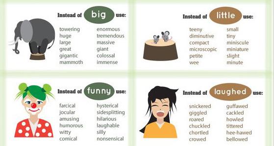 16 từ quen thuộc và những từ thay thế cho chúng
