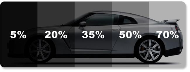 6 hiểu nhầm thường gặp khi trang bị phụ kiện cho ô tô