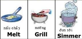Học tiếng Anh: Những động từ thường xuyên sử dụng trong nhà bếp