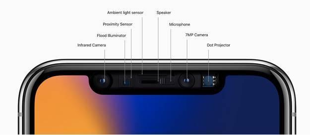 iPhone X sẽ phá vỡ mốc 50 triệu chiếc đặt trước