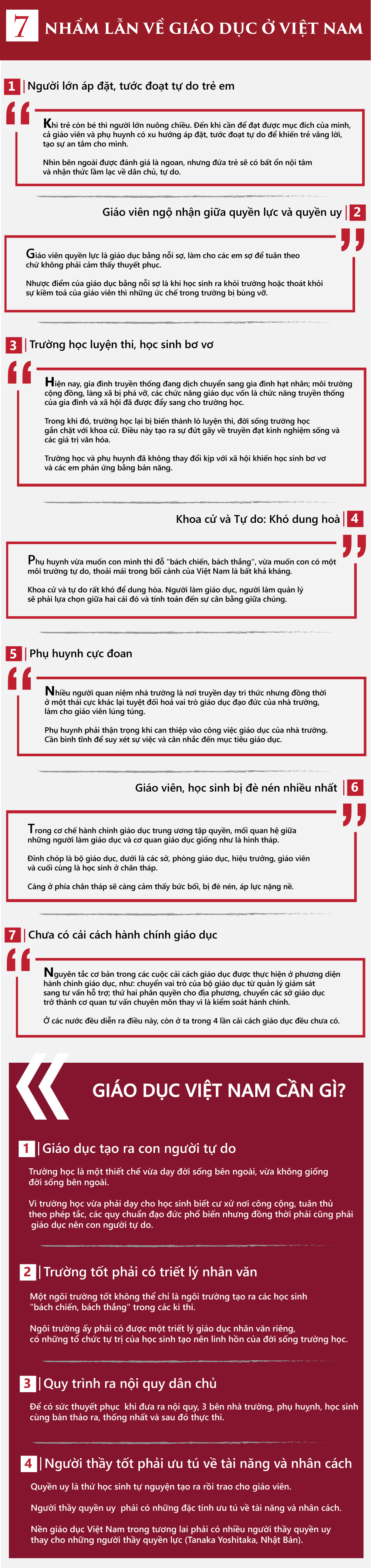 giáo dục Việt Nam, đổi mới giáo dục, cải cách giáo dục, Nguyễn Quốc Vương, triết lý giáo dục