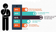 Doanh nghiệp Việt dần mất: Khi kinh doanh vẫn là bài toán lợi nhuận