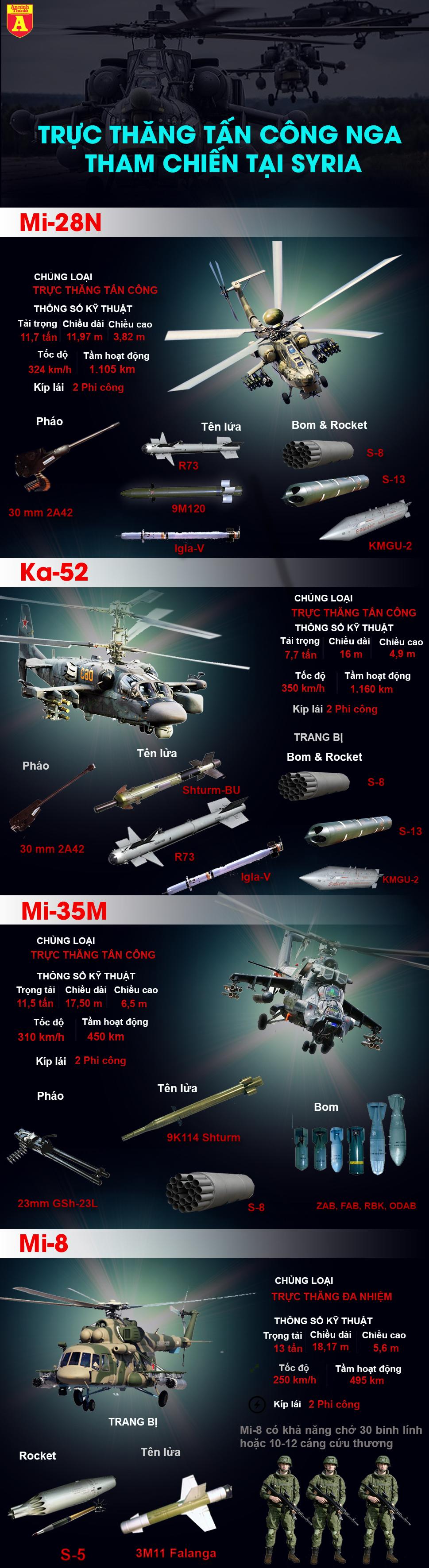 Nga, khủng bố, IS, trực thăng tấn công