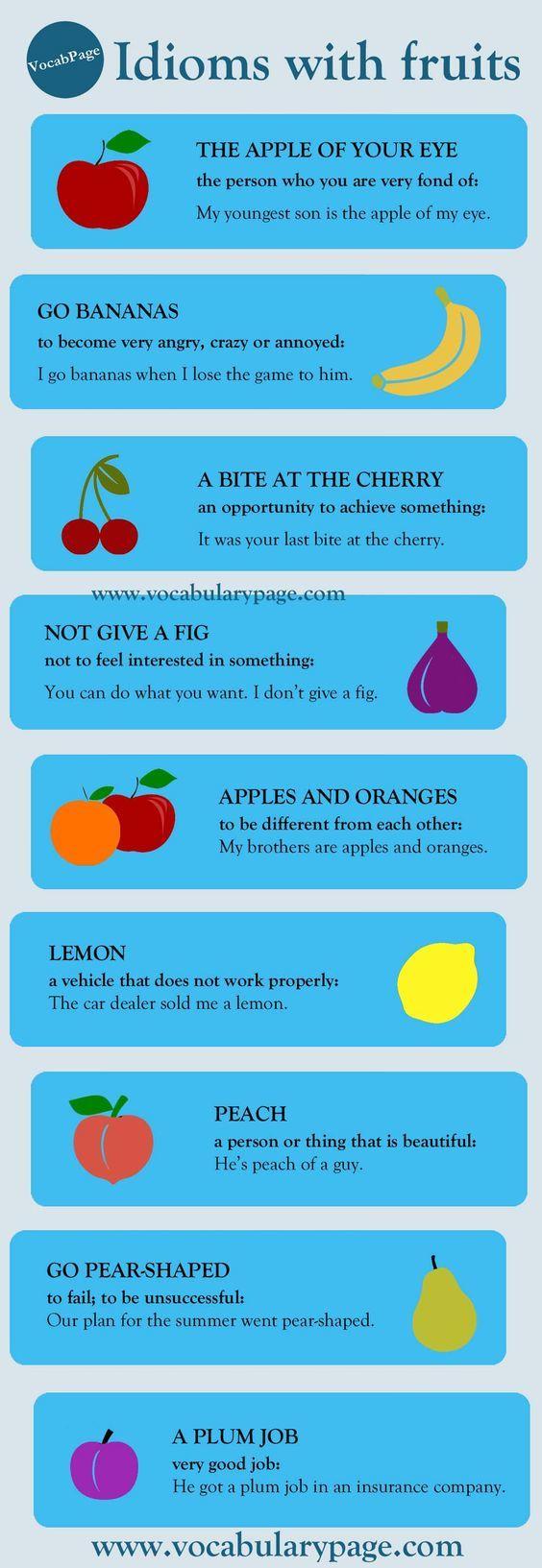 'Lemon', 'peach', 'banana'... có phải là tên các loại quả?