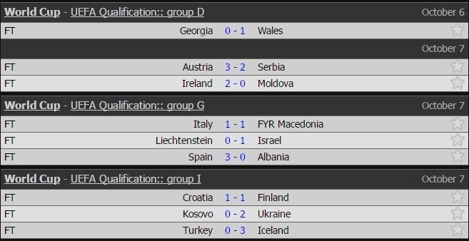 Italia, Vòng loại World Cup 2018, Macedonia