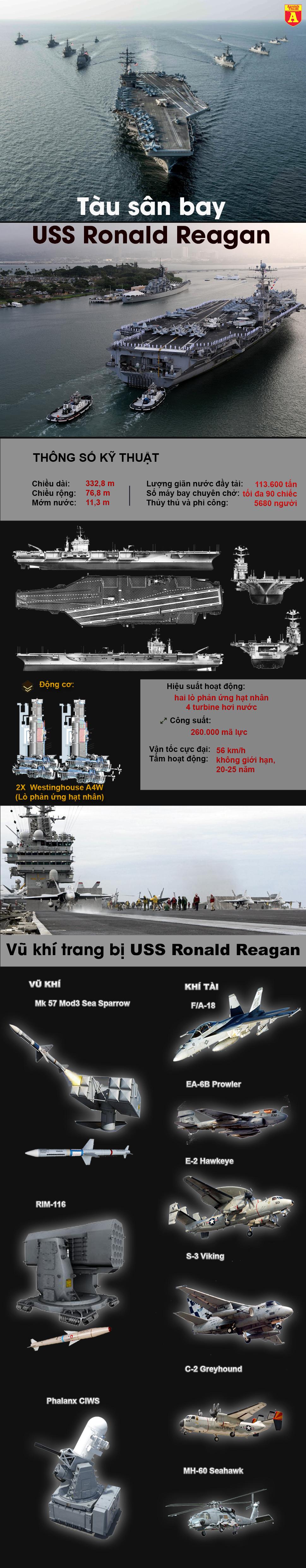 tàu chiến, tàu chiến Mỹ, Triều Tiên, tình hình Triều Tiên