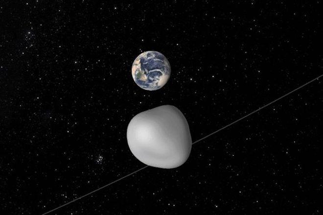 Ngày mai một thiên thạch sẽ bay qua Trái Đất ở khoảng cách khá gần