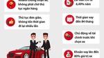 Vay mua ôtô 'phê duyệt trước'- cơ hội cho người Việt trẻ
