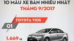 Top 10 mẫu xe bán nhiều tháng 9