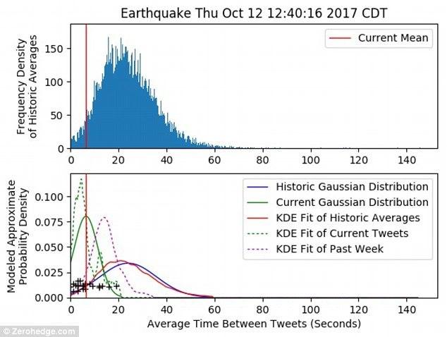 Động đất gần bãi thử hạt nhân Triều Tiên