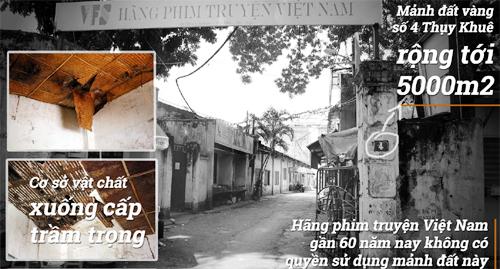 Chính thức thanh tra việc cổ phần hoá Hãng phim truyện Việt Nam - ảnh 1