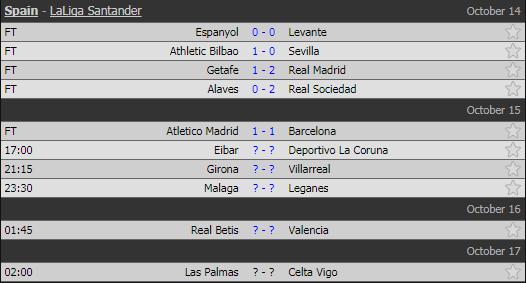 Messi kém may mắn, Barca lấy 1 điểm nhờ Suarez