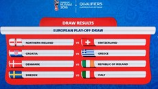Bốc thăm play-off World Cup: Italia chạm trán Thụy Điển