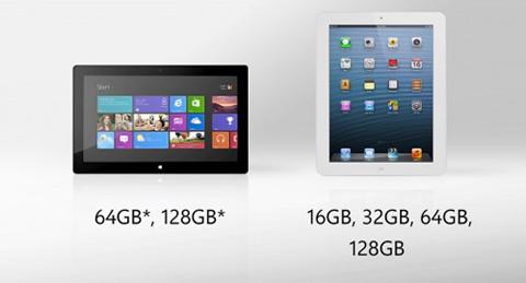20130523090525 surface pro - Những thông số các hãng di động thường 'bịp' người dùng