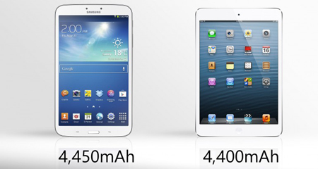 Samsung, Galaxy Tab 3, iPad Mini, Apple, tablet, đọ cấu hình