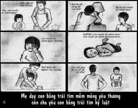 Nguyễn Hoàng Khắc Hiếu, cha mẹ, gia đình