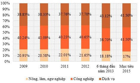 Việt Nam lãng phí thị trường hàng xa xỉ