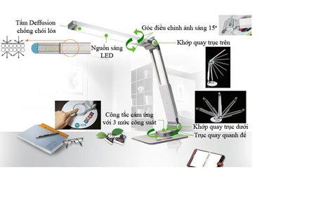 Prism - Đèn bàn lý tưởng bảo vệ thị lực