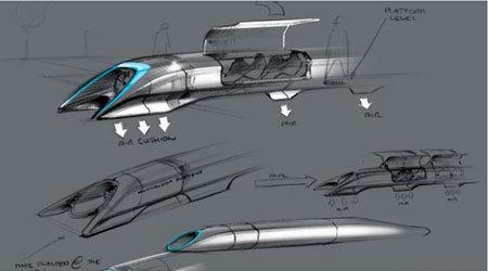 tàu hỏa, siêu tốc,