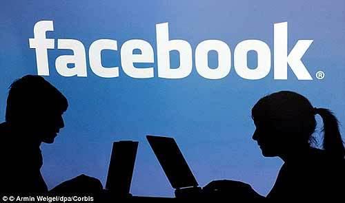 Facebook, mạng xã hội, nghiên cứu, đánh giá, hoạt động